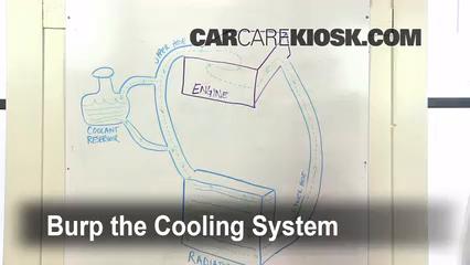 Coolant Flush Howto Dodge Journey 20092016 2010 Dodge – Dodge Journey Engine Cooling Diagram
